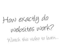 How do websites work?